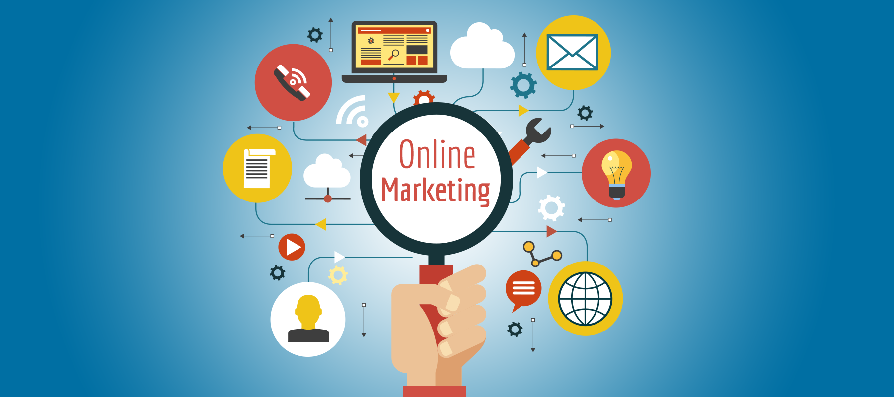 What-Type-of-Online-Marketing-Should-You-Start-With